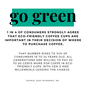 Go Green Statistic